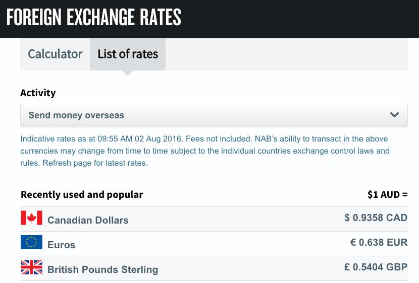 Westpac forex rates
