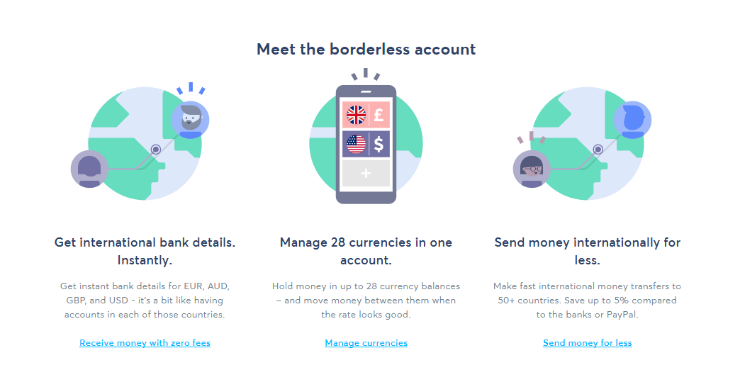 Opening A Borderless Account With TransferWise