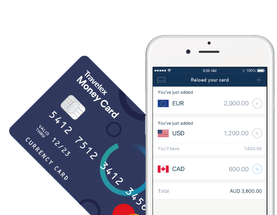 Travelex Money Card Review The Good And The Bad